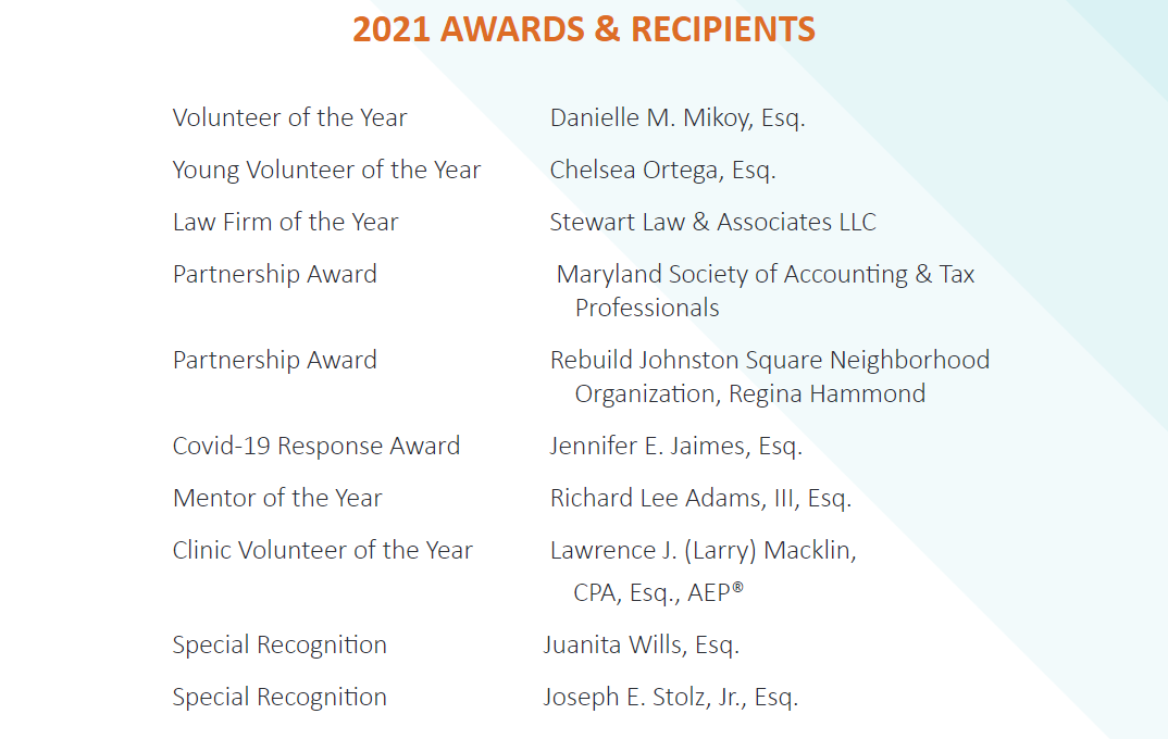 2021 Awards and Recipients List